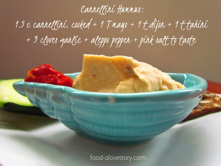 cannelini hummus poster 2